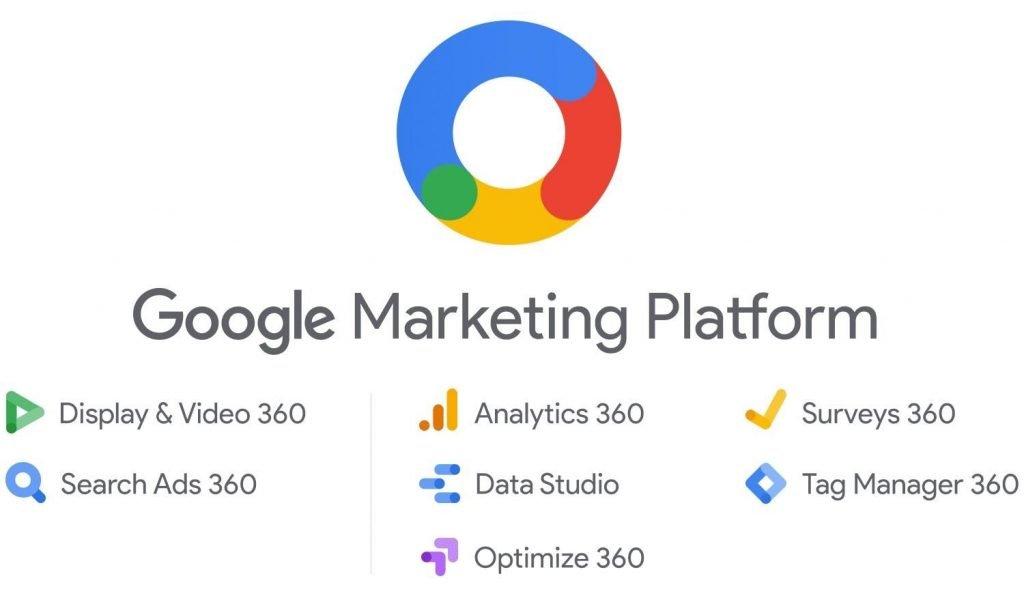 Google Martketing Platform Overzicht