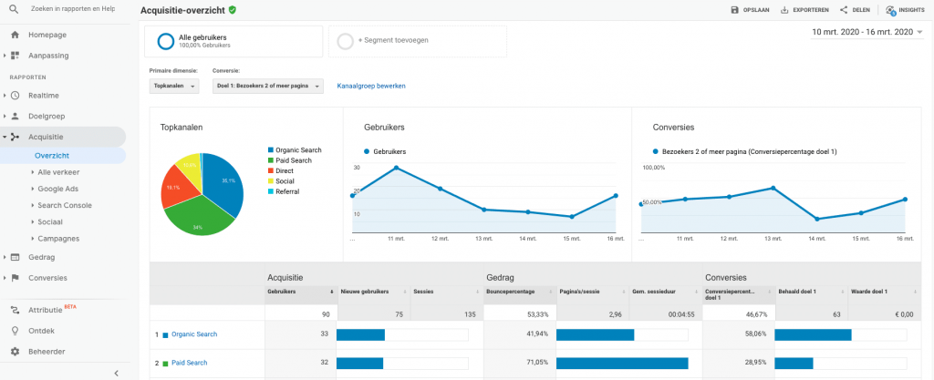 Tracking-analyseren-in-Google-Analytics