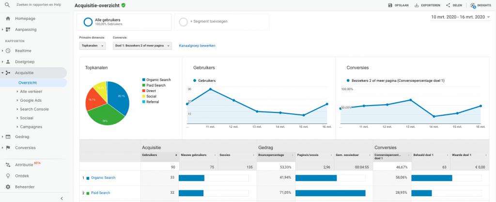 Tracking-analyseren-in-Google-Analytics
