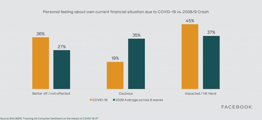 covid-19-vs.-2009-crisis