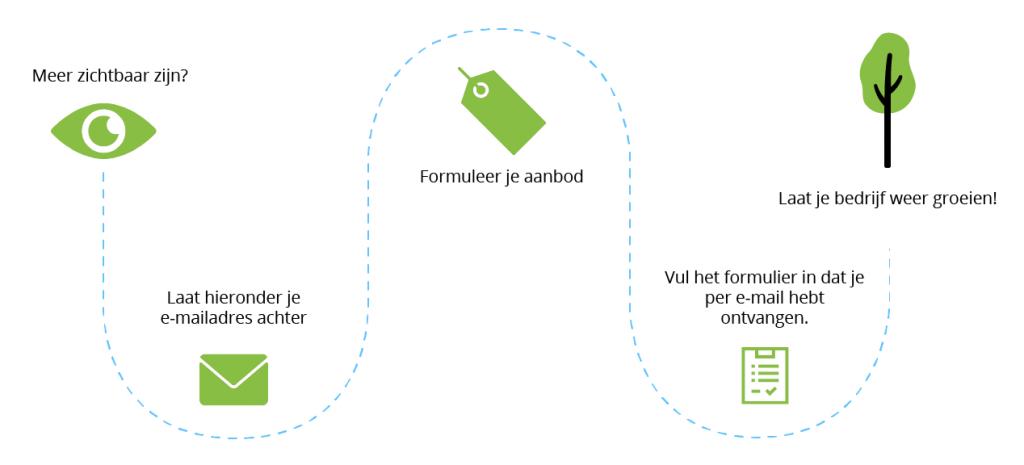 flow(NL)