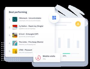 Eenvoudig dashboard met al je link data om de performance te meten