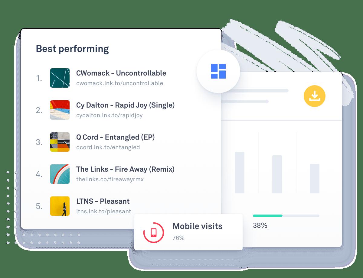 Analyseer eenvoudig je link's performance met marketing data